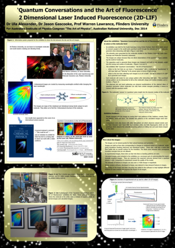 "Quantum Conversations Poster for AIP 2014 Congress ""Art of Physics"""